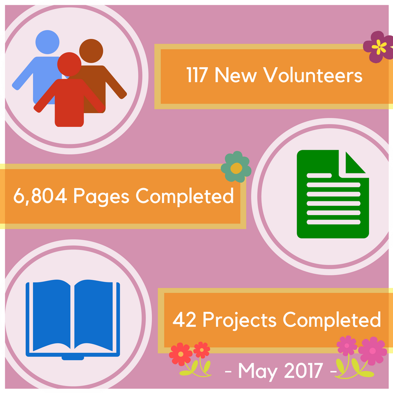 Graphic representing Transcription Center activity in May 2017